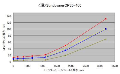 Sundowner35405_2