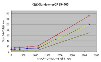 Sundowner35405_2_2